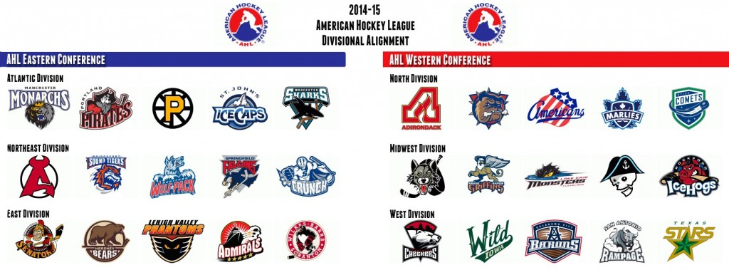 AHL-Alignment